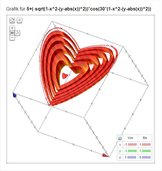 Formeln in der Google-Suche visualisieren