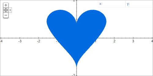 2D-Herz