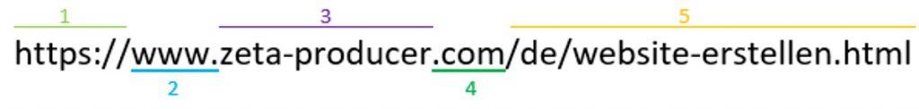 Domain in einer URL