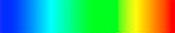 farbverlauf-heatmap