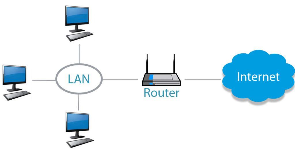 router-vermittlungsstelle