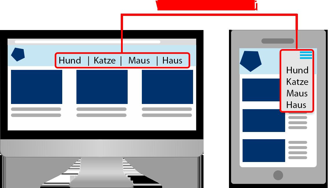 responsive-webdesign