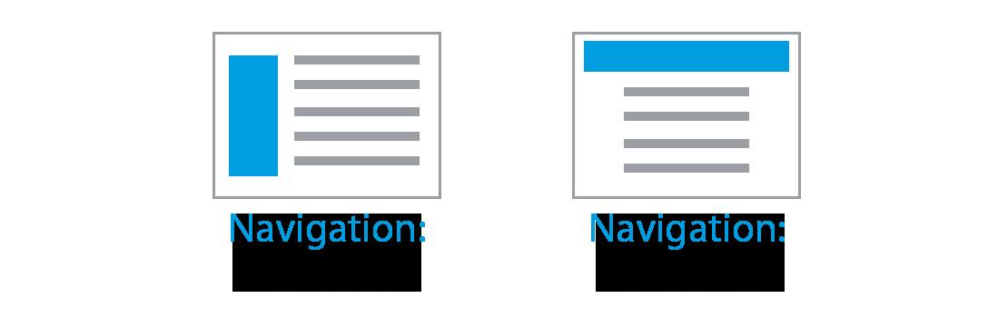 navigation-varianten