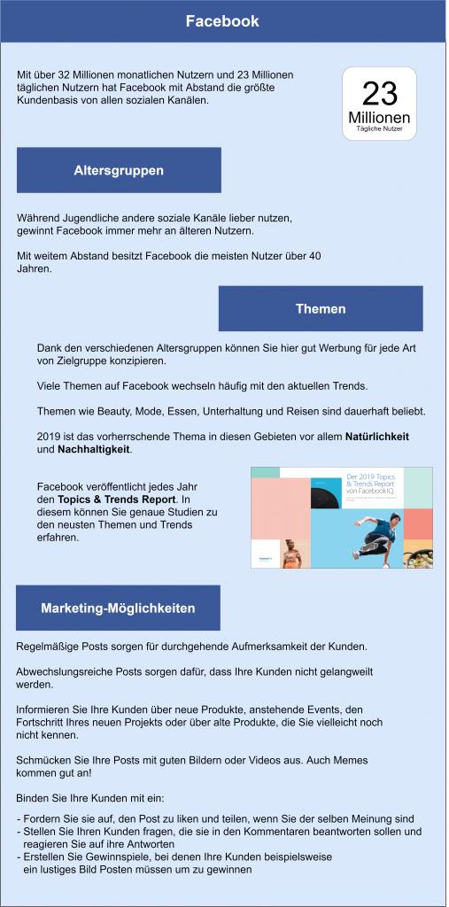 Infografik zum Thema Facebook-Marketing: Daten: Mit über 32 Millionen monatlichen Nutzern und 23 Millionen täglichen Nutzern hat Facebook mit Abstand die größte Kundenbasis von allen sozialen Kanälen. Altersgruppen: Während Jugendliche andere soziale Kanäle lieber nutzen, gewinnt Facebook immer mehr an älteren Nutzern. Mit weitem Abstand besitzt Facebook die meisten Nutzer über 40 Jahren. Themen: Dank den verschiedenen Altersgruppen können Sie hier gut Werbung für jede Art von Zielgruppe konzipieren. Viele Themen auf Facebook wechseln häufig mit den aktuellen Trends. Themen wie Beauty, Mode, Essen, Unterhaltung und Reisen sind dauerhaft beliebt. 2019 ist das vorherrschende Thema in diesen Gebieten vor allem Natürlichkeit und Nachhaltigkeit. Facebook veröffentlicht jedes Jahr den Topics & Trends Report. In diesem können Sie genaue Studien zu den neusten Themen und Trends erfahren. Marketing-Möglichkeiten: Regelmäßige Posts sorgen für durchgehende Aufmerksamkeit der Kunden. Abwechslungsreiche Posts sorgen dafür, dass Ihre Kunden von Ihren Posts nicht gelangweilt werden. Informieren Sie Ihre Kunden über neue Produkte, anstehende Events, den Fortschritt Ihres neuen Projekts oder über alte Produkte, die Sie vielleicht noch nicht kennen. Schmücken Sie Ihre Posts mit guten Bildern oder Videos aus. Auch Memes kommen gut an! Binden Sie Ihre Kunden mit ein: Fordern Sie sie auf, den Post zu liken und teilen, wenn Sie der selben Meinung sind, Stellen Sie Ihren Kunden fragen, die sie in den Kommentaren beantworten sollen und reagieren Sie auf ihre Antworten, Erstellen Sie Gewinnspiele, bei denen Ihre Kunden beispielsweise ein lustiges Bild Posten müssen um zu gewinnen